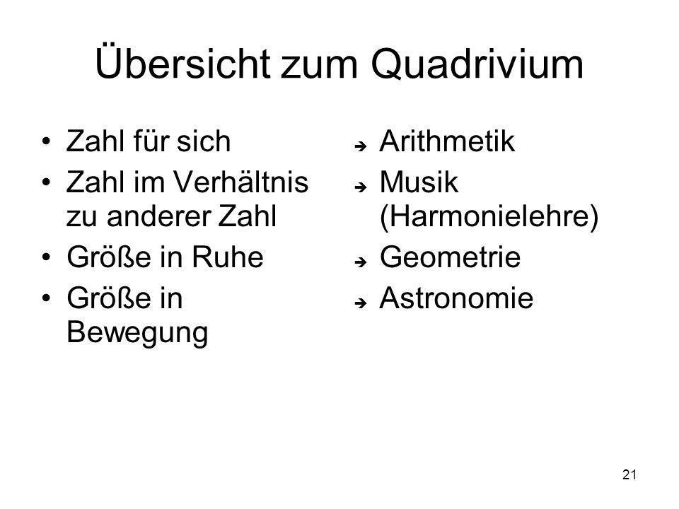 Übersicht zum Quadrivium