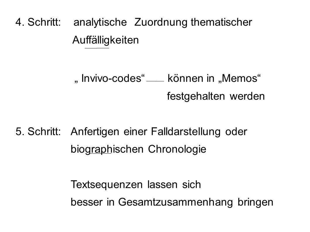 """ Invivo-codes können in ""Memos"