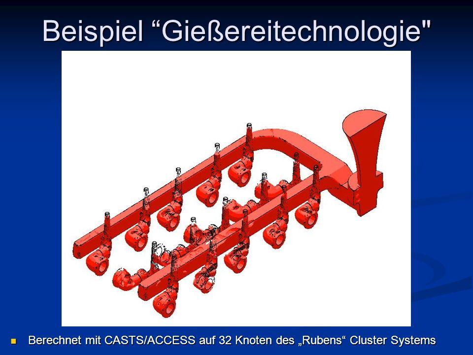 Beispiel Gießereitechnologie