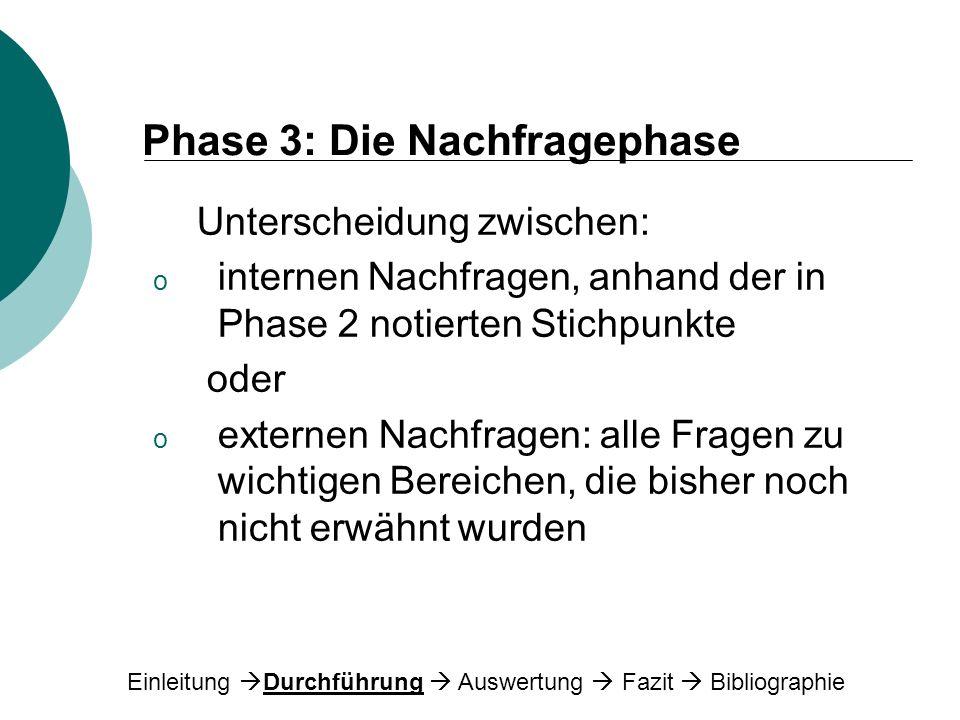 Phase 3: Die Nachfragephase