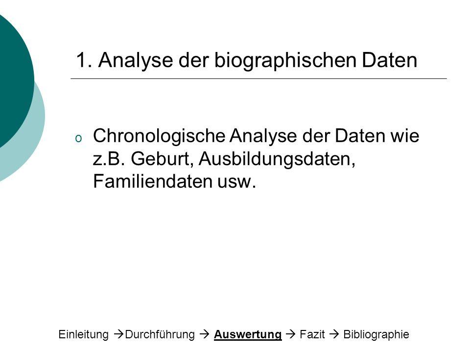 1. Analyse der biographischen Daten