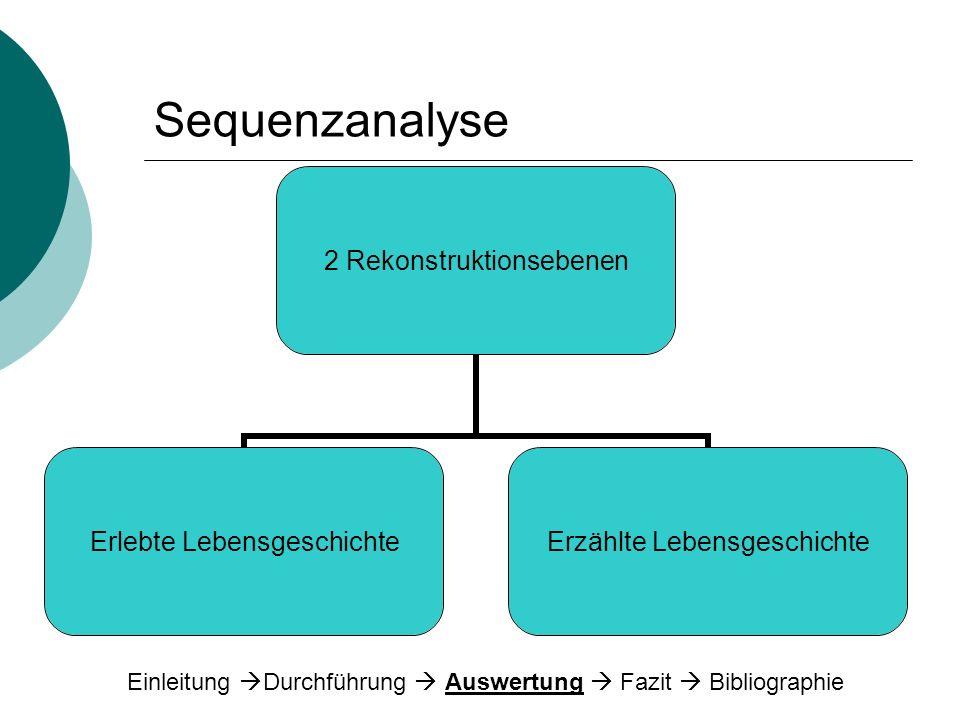 Sequenzanalyse Einleitung Durchführung  Auswertung  Fazit  Bibliographie