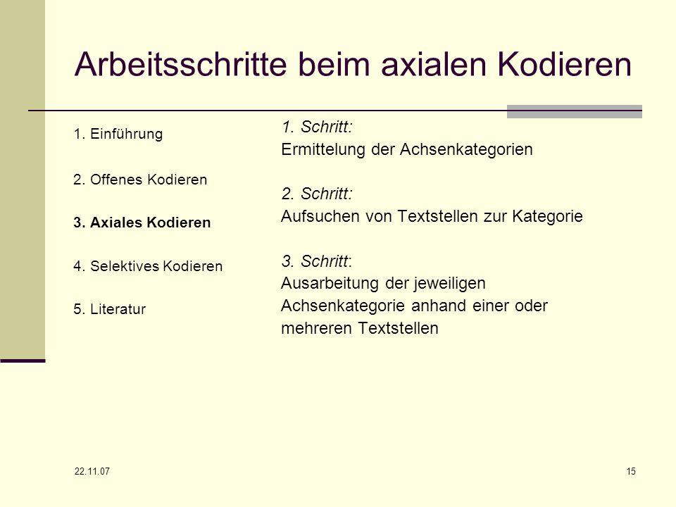 Arbeitsschritte beim axialen Kodieren