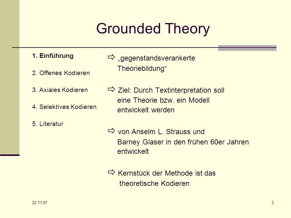 "Grounded Theory  ""gegenstandsverankerte"
