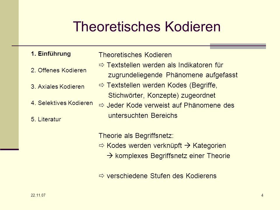 Theoretisches Kodieren