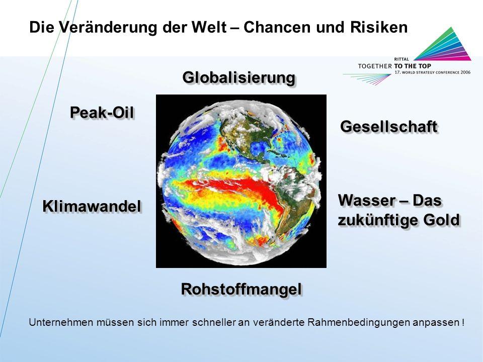 Die Veränderung der Welt – Chancen und Risiken