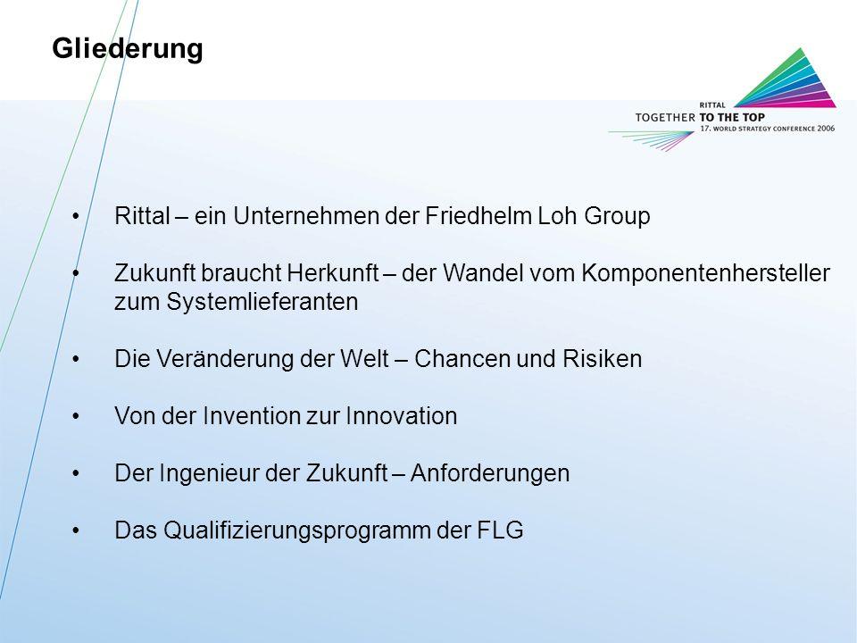 Gliederung Rittal – ein Unternehmen der Friedhelm Loh Group