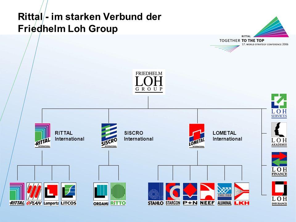 Rittal - im starken Verbund der Friedhelm Loh Group