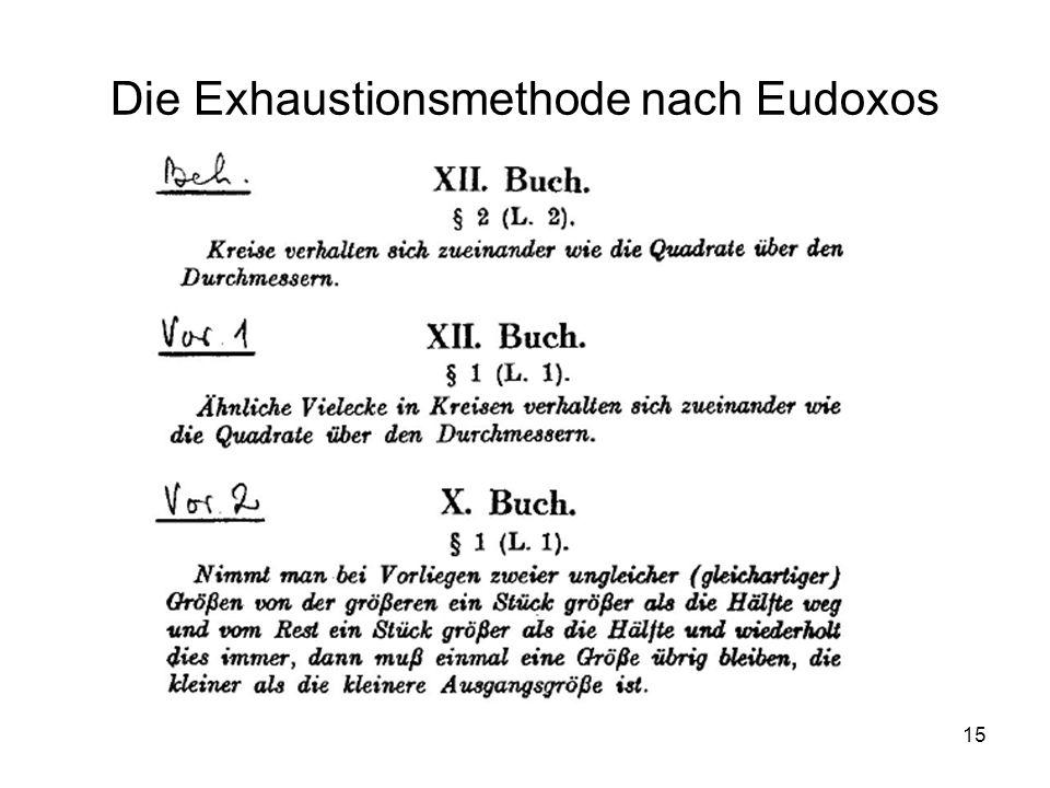 Die Exhaustionsmethode nach Eudoxos