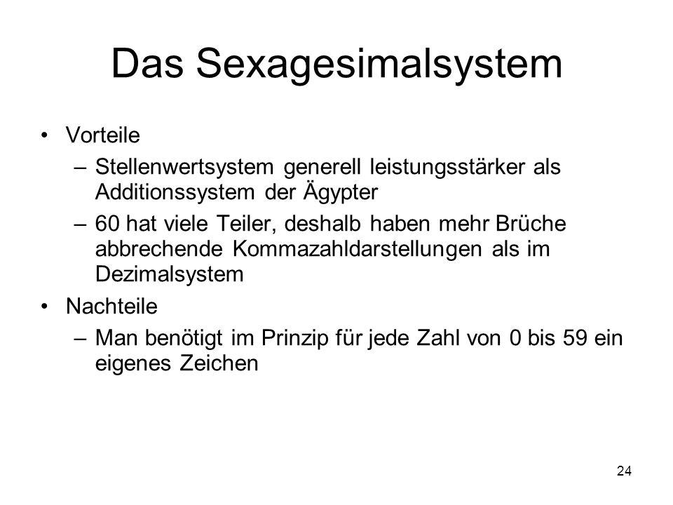 Das Sexagesimalsystem