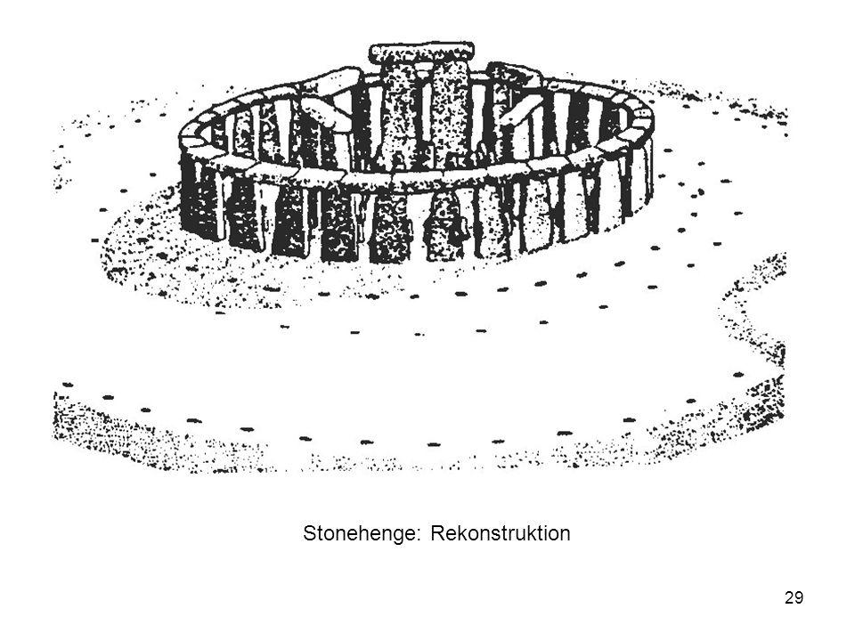 Stonehenge: Rekonstruktion
