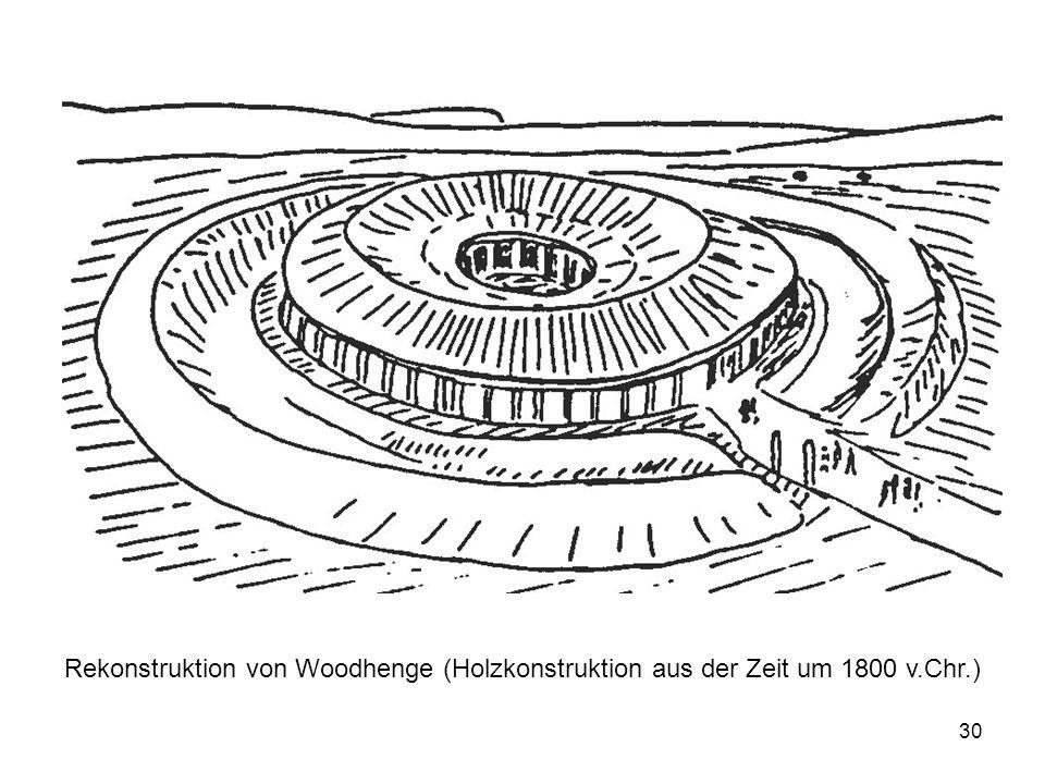 Rekonstruktion von Woodhenge (Holzkonstruktion aus der Zeit um 1800 v