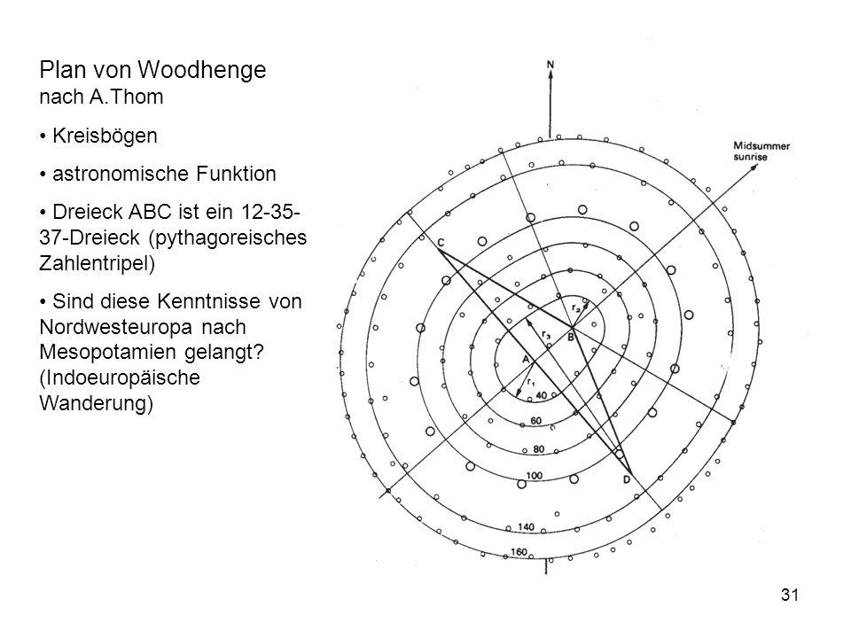 Plan von Woodhenge nach A.Thom