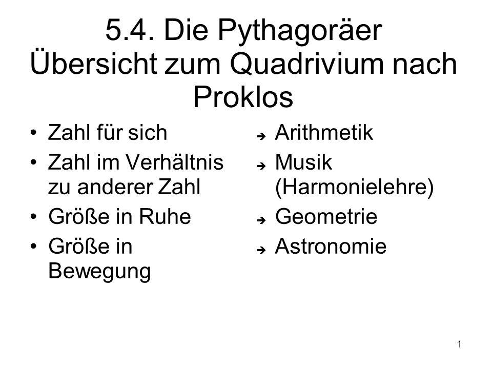 5.4. Die Pythagoräer Übersicht zum Quadrivium nach Proklos