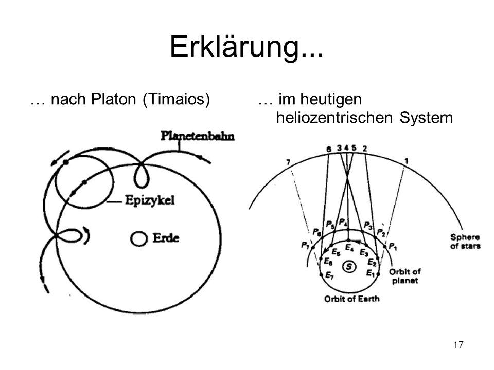 Erklärung... … nach Platon (Timaios)
