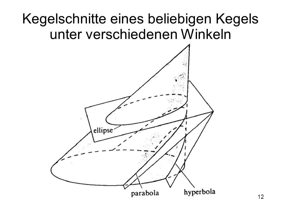 Kegelschnitte eines beliebigen Kegels unter verschiedenen Winkeln