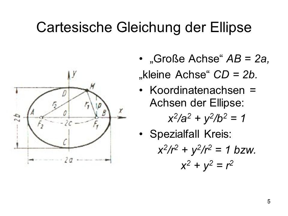 Cartesische Gleichung der Ellipse