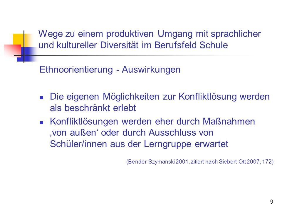 Ethnoorientierung - Auswirkungen
