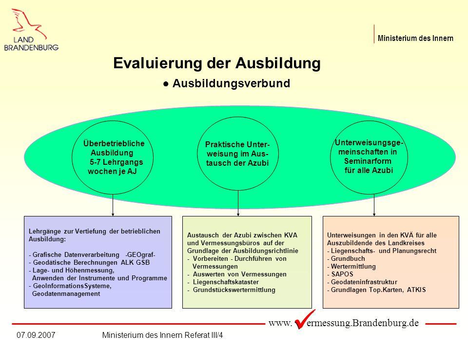 Evaluierung der Ausbildung ● Ausbildungsverbund