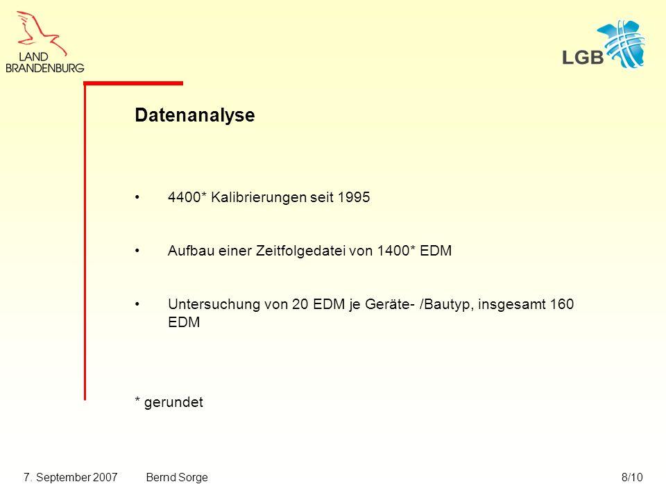 Datenanalyse 4400* Kalibrierungen seit 1995