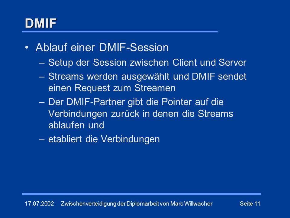 DMIF Ablauf einer DMIF-Session