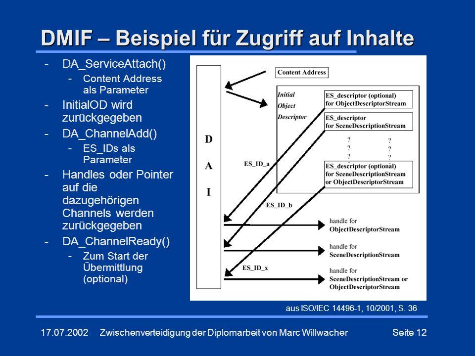 DMIF – Beispiel für Zugriff auf Inhalte