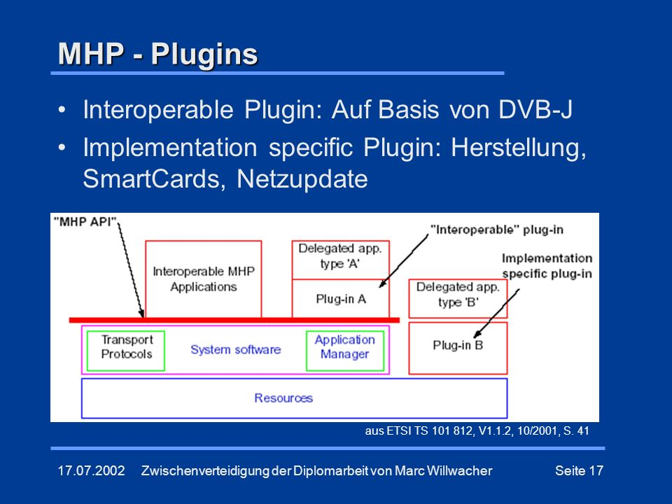 MHP - Plugins Interoperable Plugin: Auf Basis von DVB-J