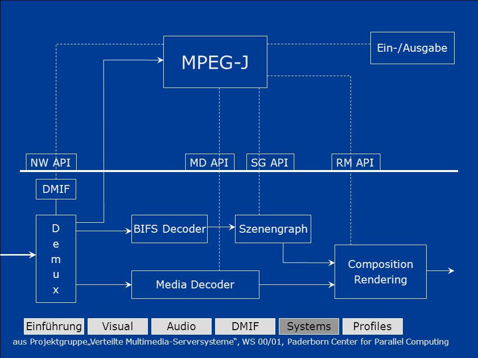 MPEG-J Ein-/Ausgabe NW API RM API MD API SG API DMIF D e m u x