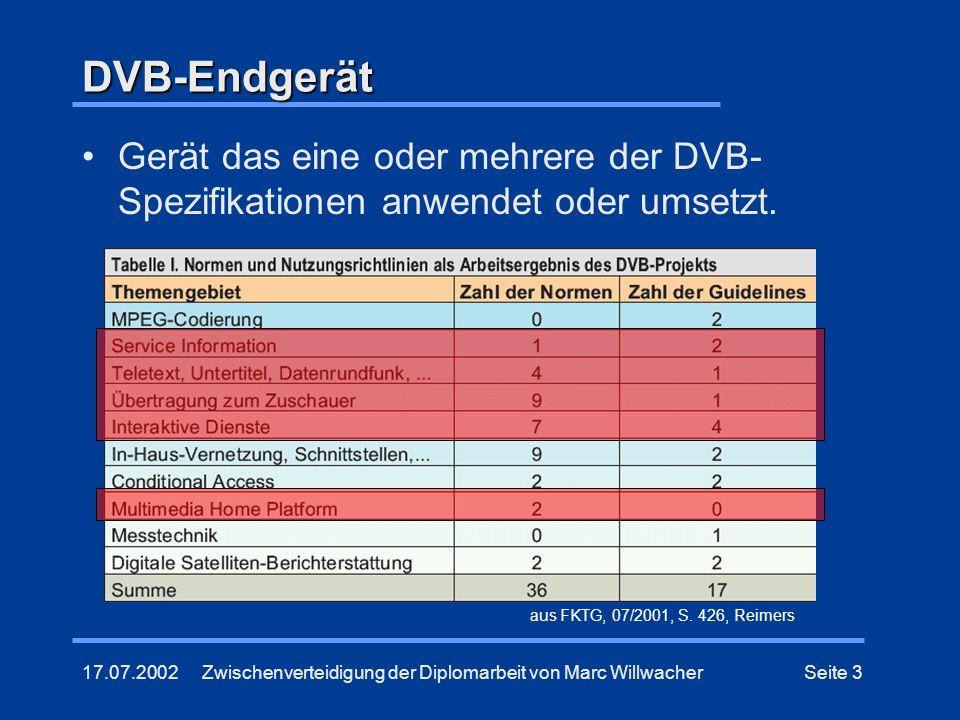 DVB-Endgerät Gerät das eine oder mehrere der DVB-Spezifikationen anwendet oder umsetzt. Rot ist relevant für die Diplomarbeit.