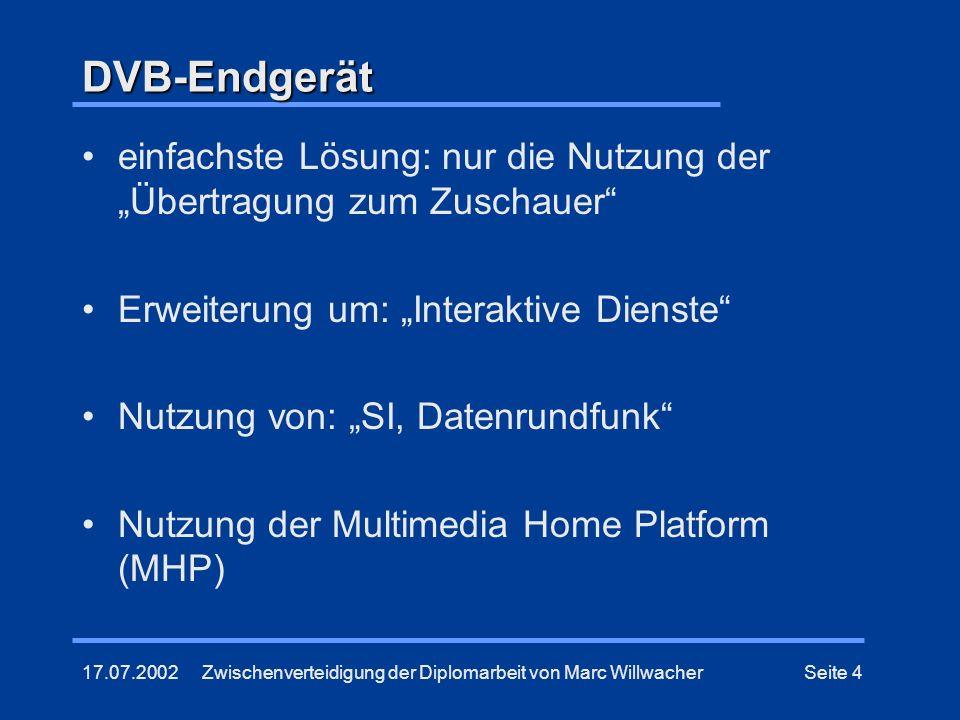 """DVB-Endgerät einfachste Lösung: nur die Nutzung der """"Übertragung zum Zuschauer Erweiterung um: """"Interaktive Dienste"""