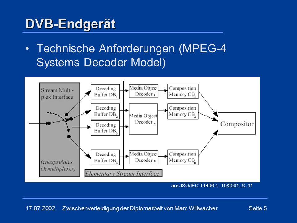 DVB-Endgerät Technische Anforderungen (MPEG-4 Systems Decoder Model)