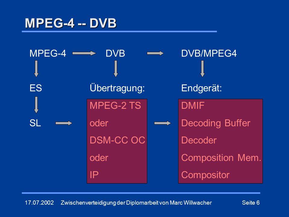 MPEG-4 -- DVB MPEG-4 ES SL DVB Übertragung: MPEG-2 TS oder DSM-CC OC