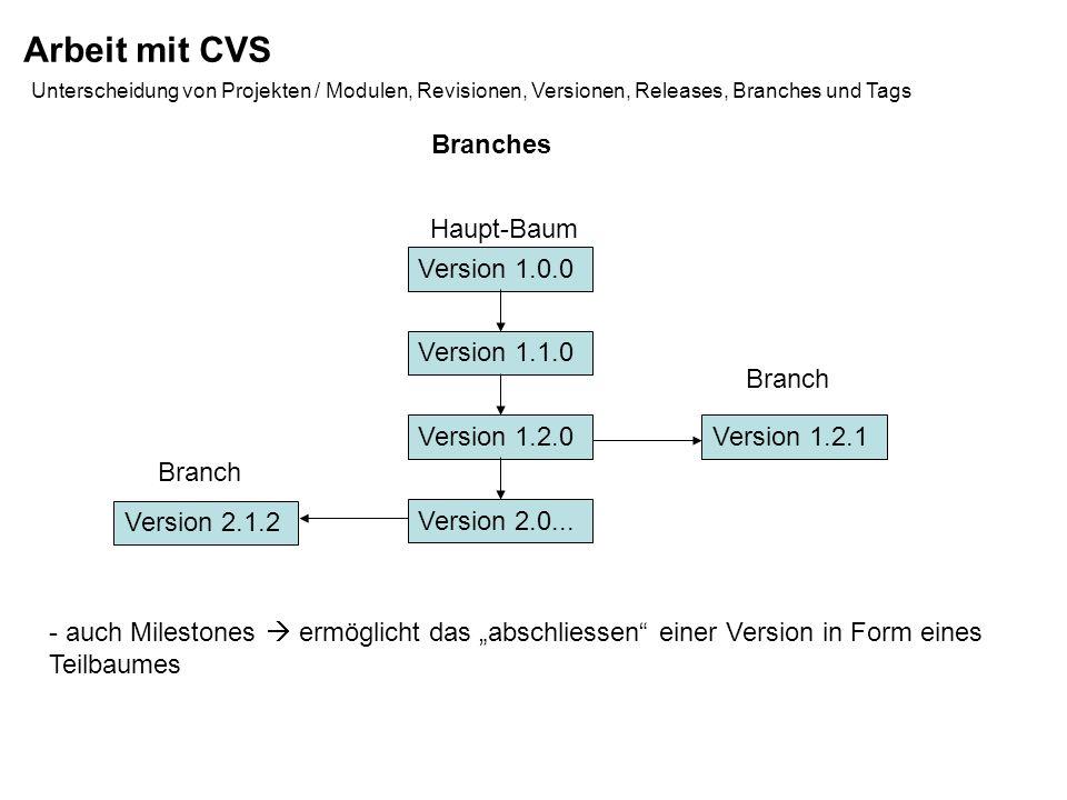 Arbeit mit CVS Branches Haupt-Baum Version 1.0.0 Version 1.1.0 Branch