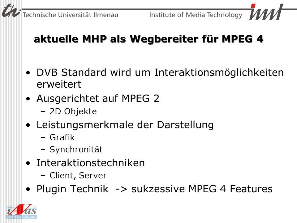 aktuelle MHP als Wegbereiter für MPEG 4