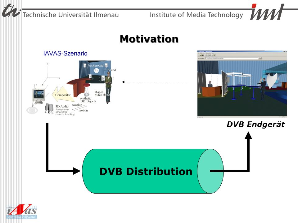 Motivation DVB Distribution