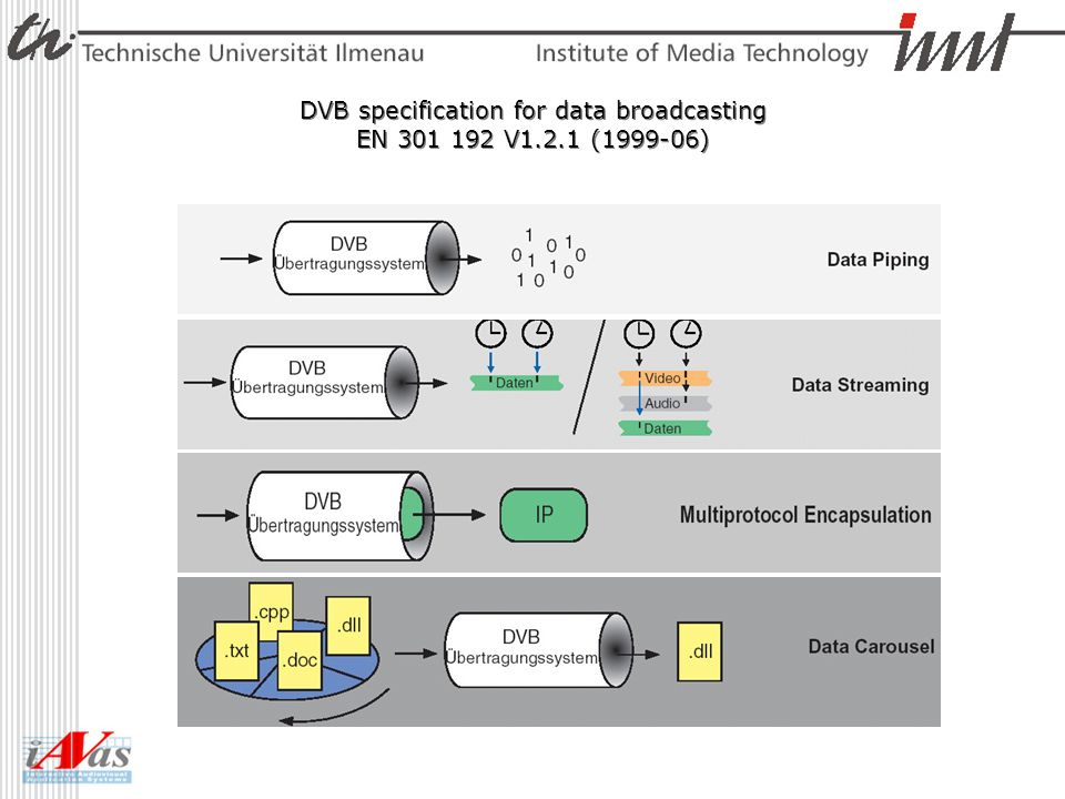 DVB specification for data broadcasting EN 301 192 V1.2.1 (1999-06)