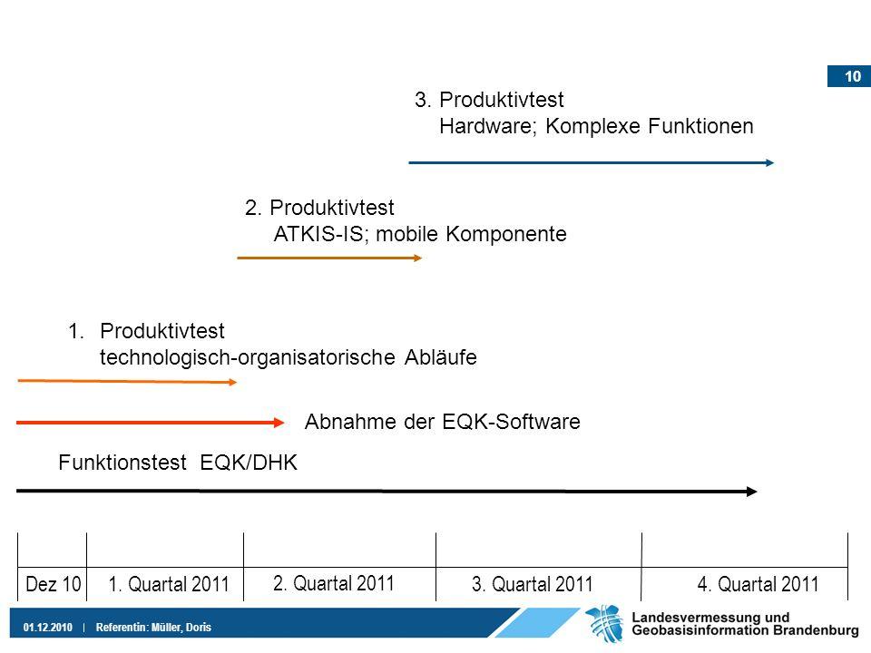 3. Produktivtest Hardware; Komplexe Funktionen
