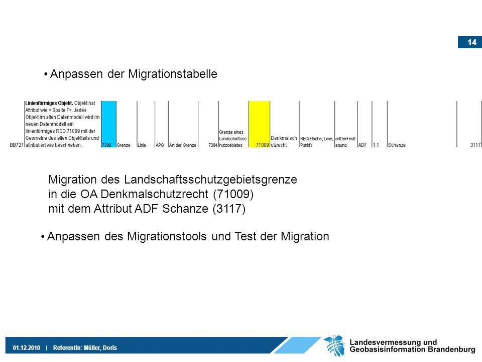 Anpassen der Migrationstabelle