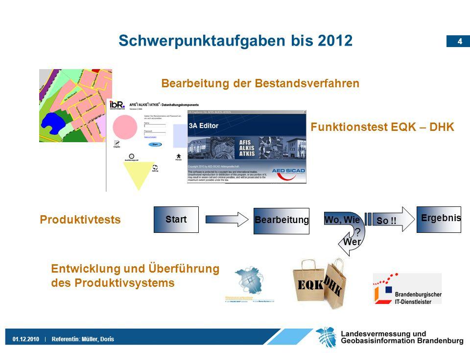 Schwerpunktaufgaben bis 2012