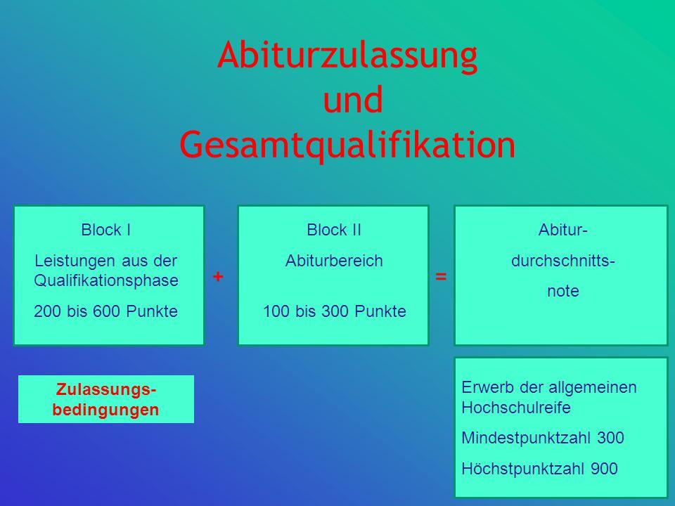Abiturzulassung und Gesamtqualifikation