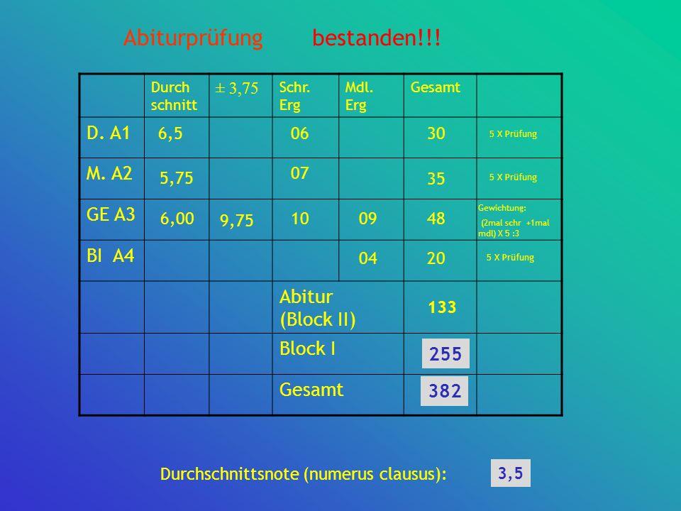Abiturprüfung bestanden!!! D. A1 M. A2 GE A3 BI A4 Abitur (Block II)