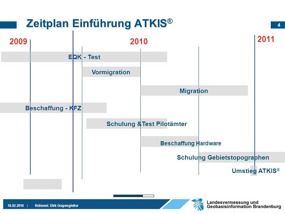 Zeitplan Einführung ATKIS®