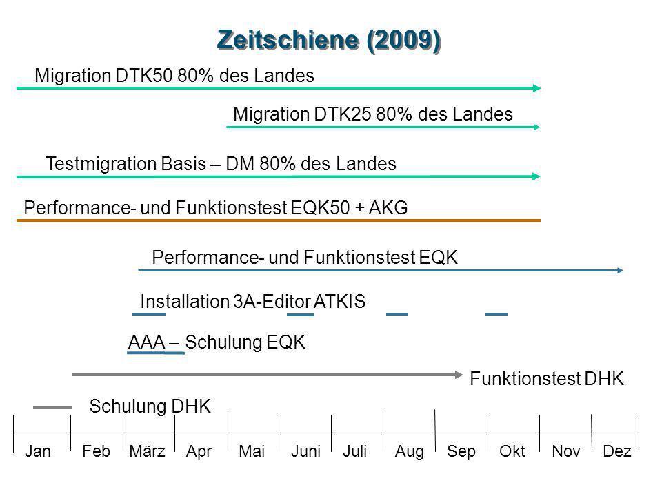 Zeitschiene (2009) Migration DTK50 80% des Landes