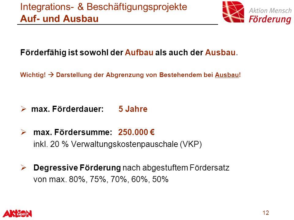 Integrations- & Beschäftigungsprojekte Auf- und Ausbau