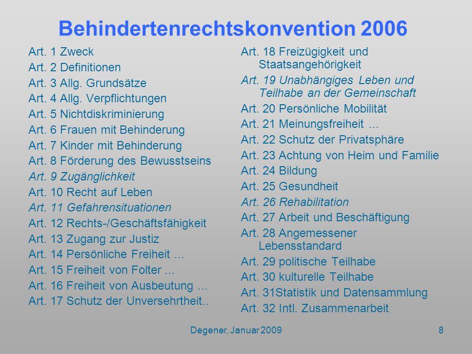 Behindertenrechtskonvention 2006