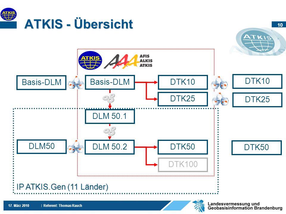 ATKIS - Übersicht Basis-DLM Basis-DLM DTK10 DTK10 DTK25 DTK25 DLM 50.1
