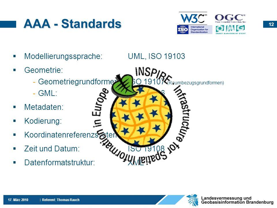 AAA - Standards Modellierungssprache: UML, ISO 19103 Geometrie: