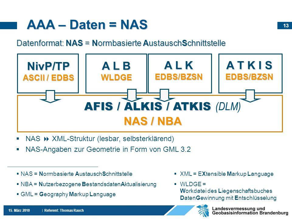 AFIS / ALKIS / ATKIS (DLM)