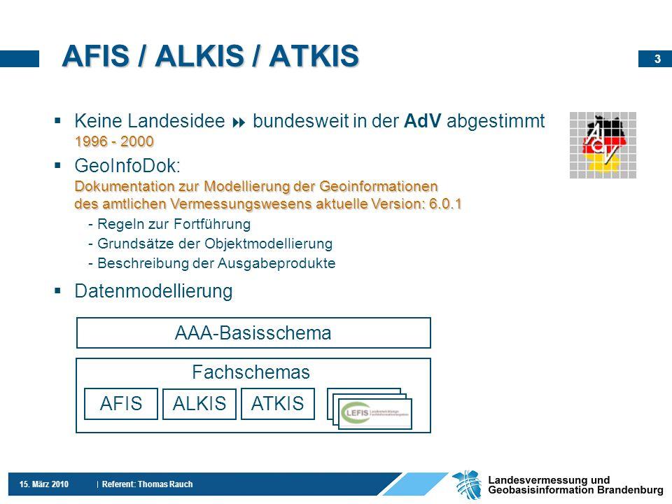 AFIS / ALKIS / ATKIS Keine Landesidee  bundesweit in der AdV abgestimmt 1996 - 2000.