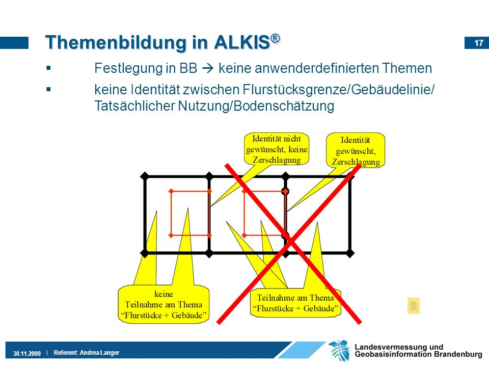Themenbildung in ALKIS®